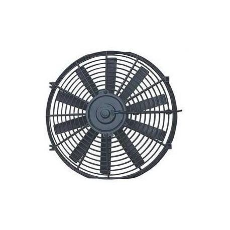 Вентилатори за автомобилни климатици